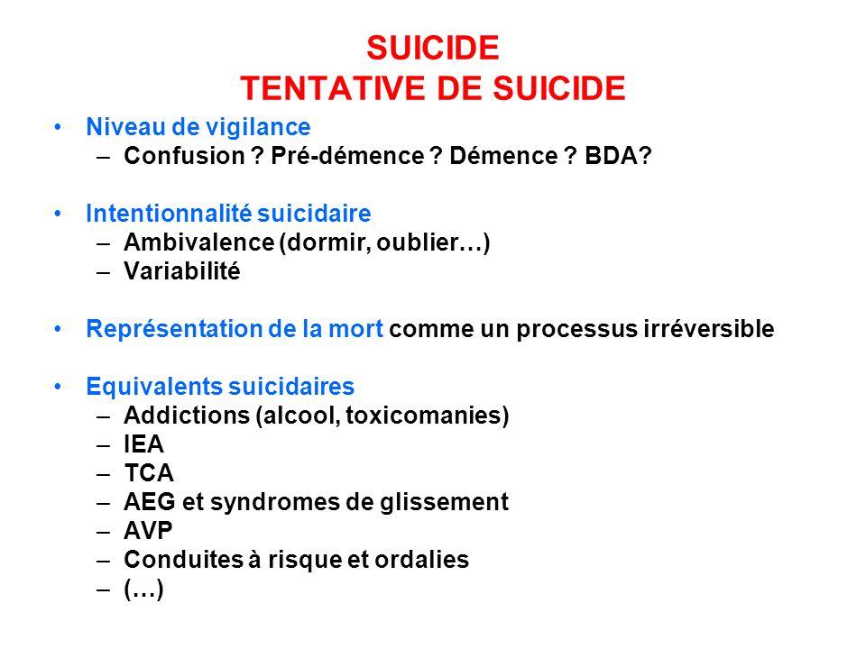 SUICIDE TENTATIVE DE SUICIDE