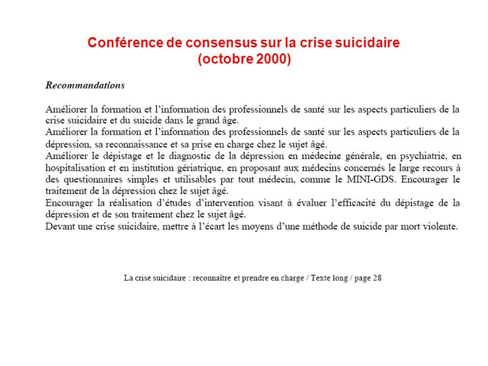 Conférence de consensus sur la crise suicidaire (octobre 2000)