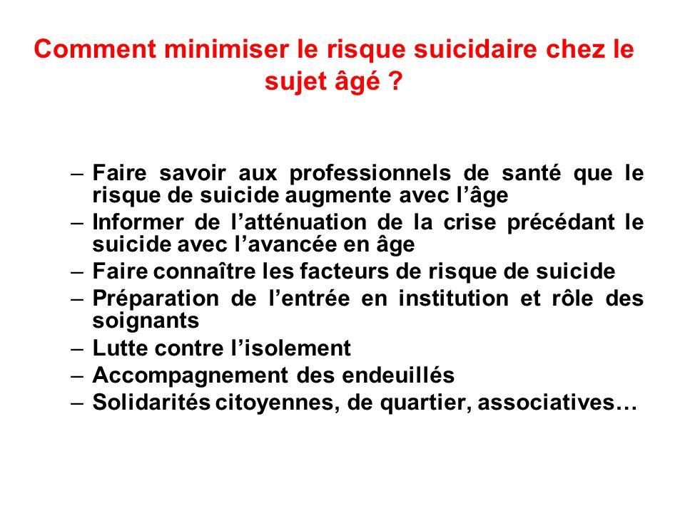 Comment minimiser le risque suicidaire chez le sujet âgé