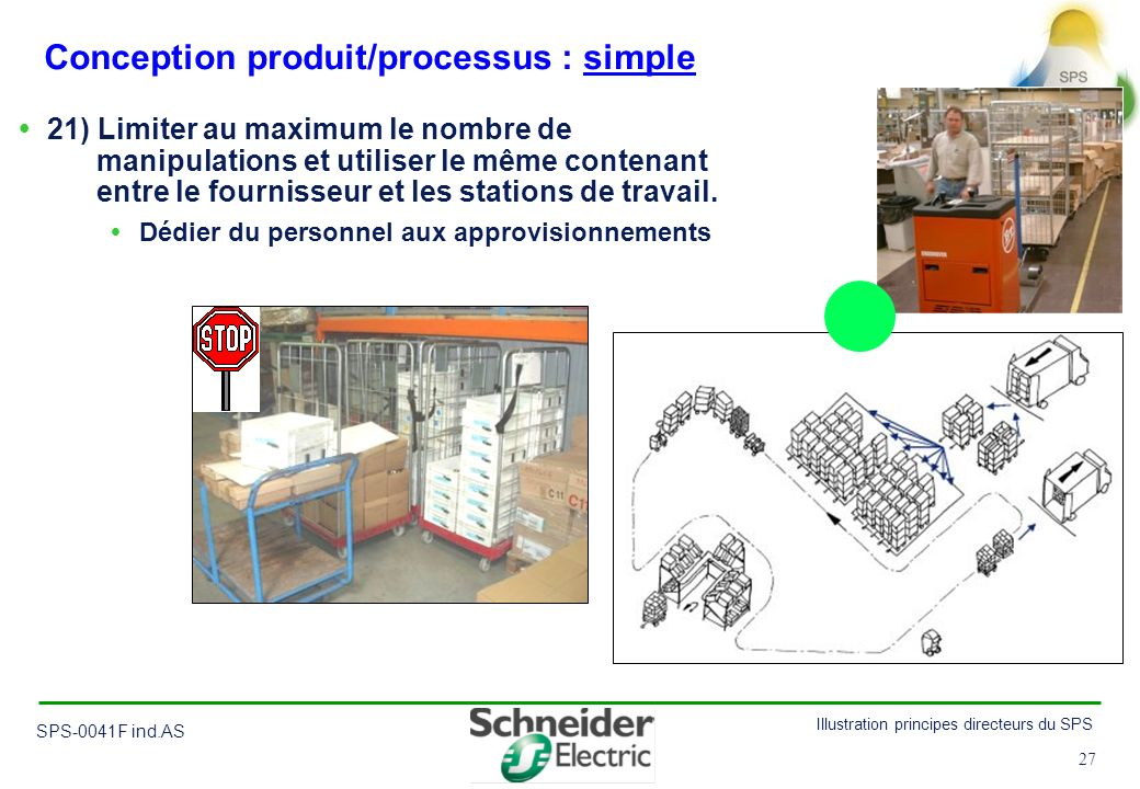 Conception produit/processus : simple