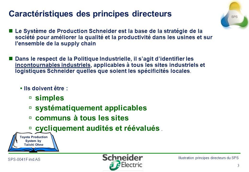Caractéristiques des principes directeurs