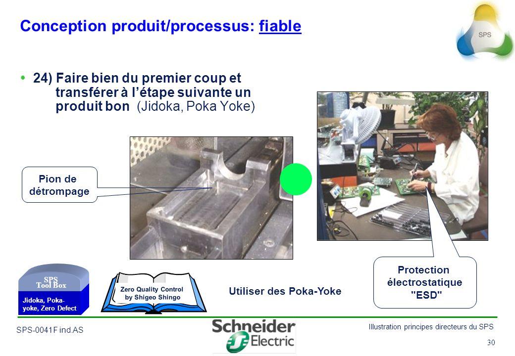 Conception produit/processus: fiable