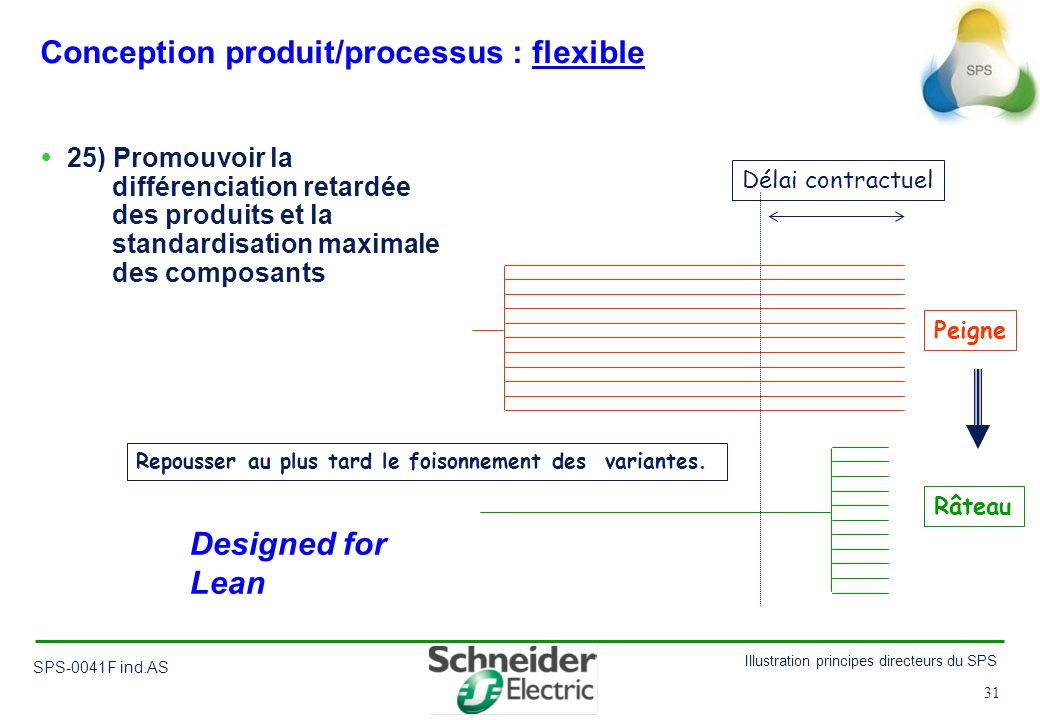 Conception produit/processus : flexible