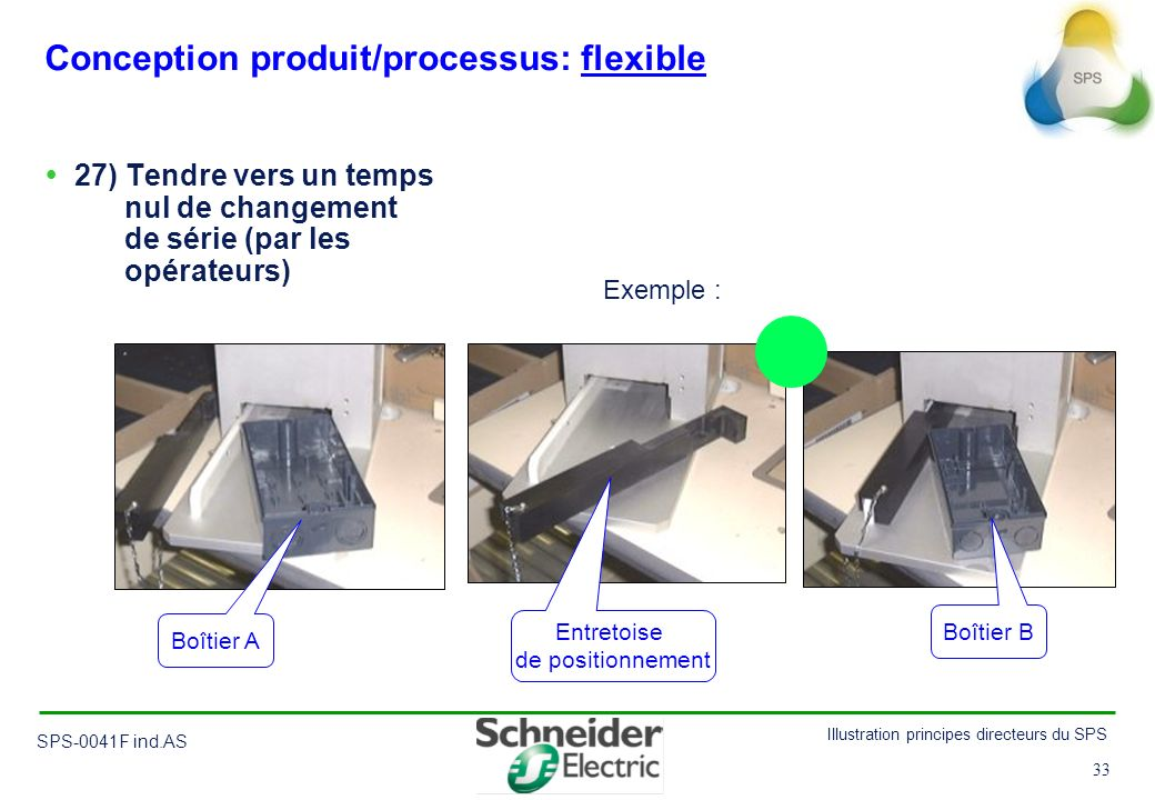 Conception produit/processus: flexible