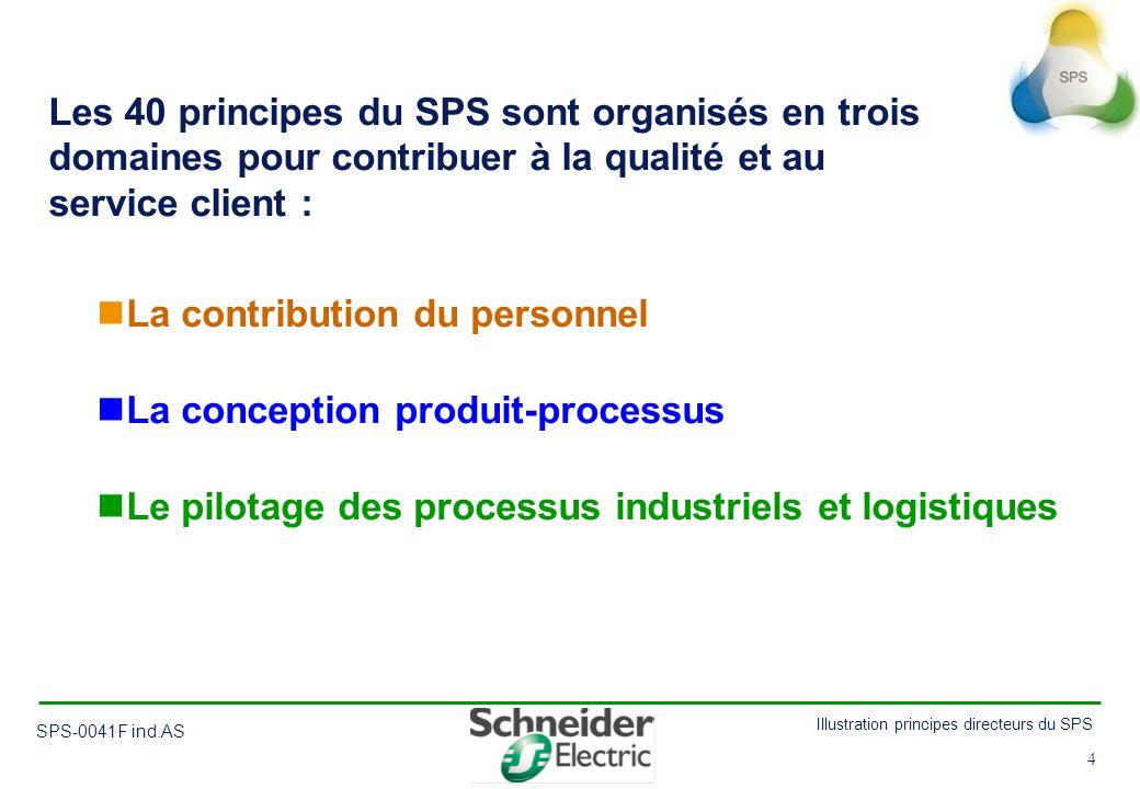 La contribution du personnel La conception produit-processus