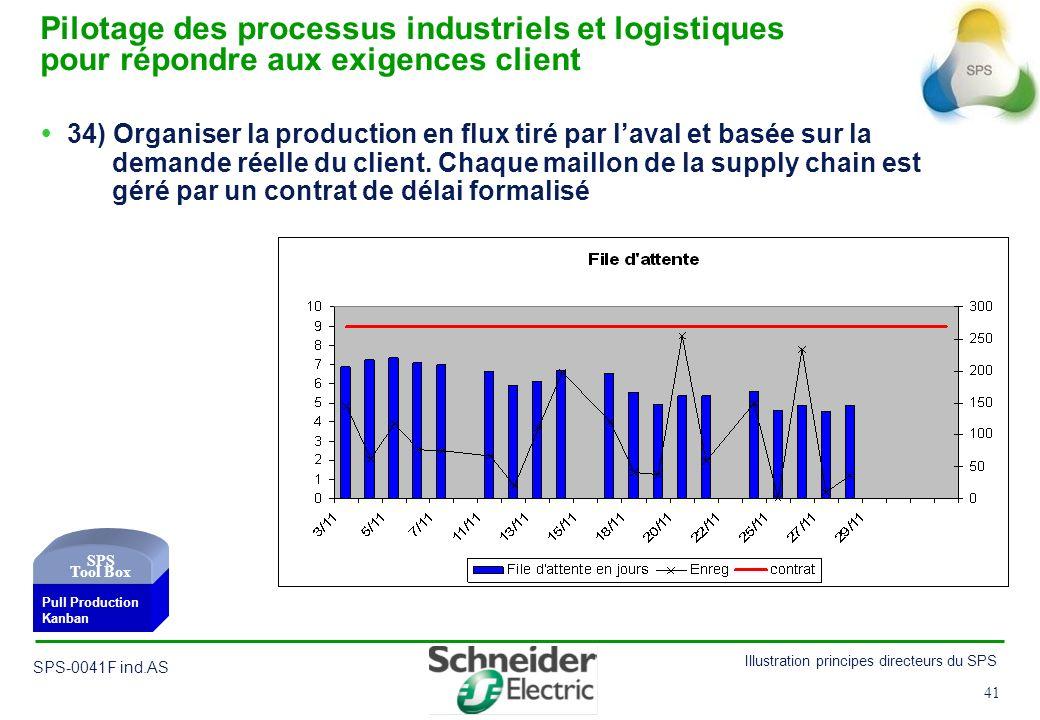 Pilotage des processus industriels et logistiques pour répondre aux exigences client