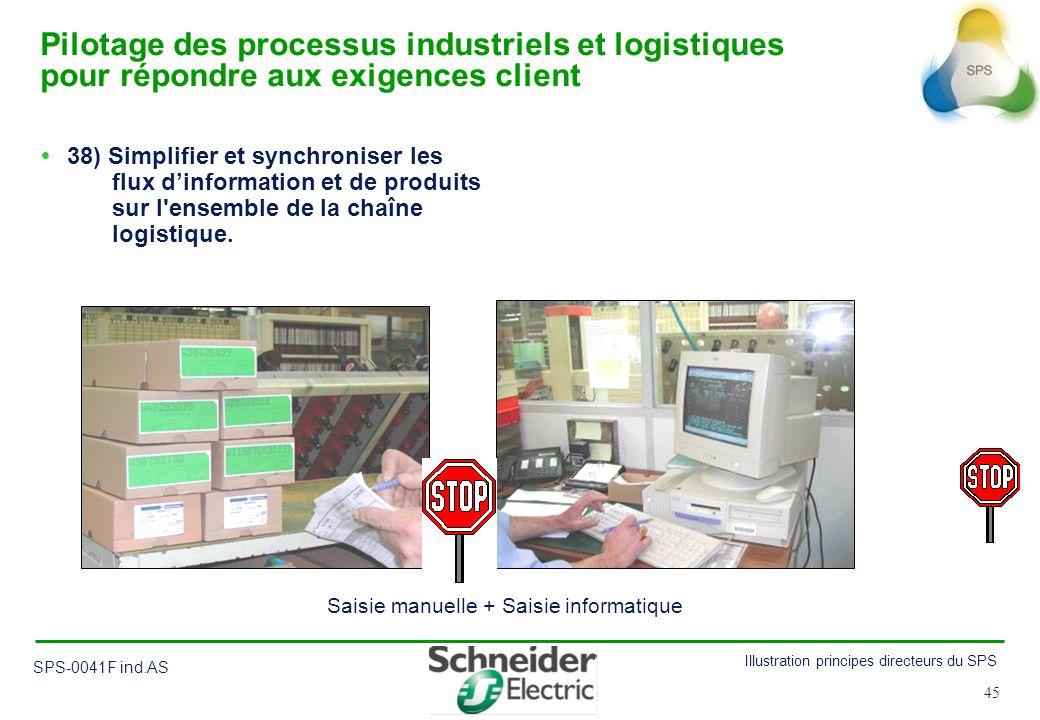 Saisie manuelle + Saisie informatique