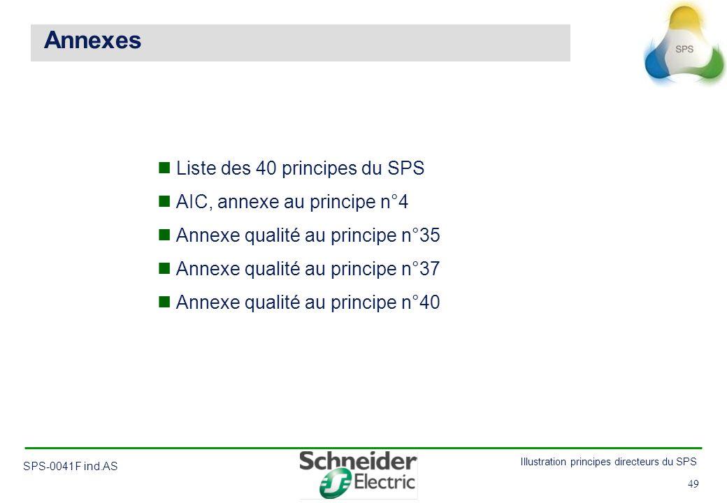 Annexes Liste des 40 principes du SPS AIC, annexe au principe n°4