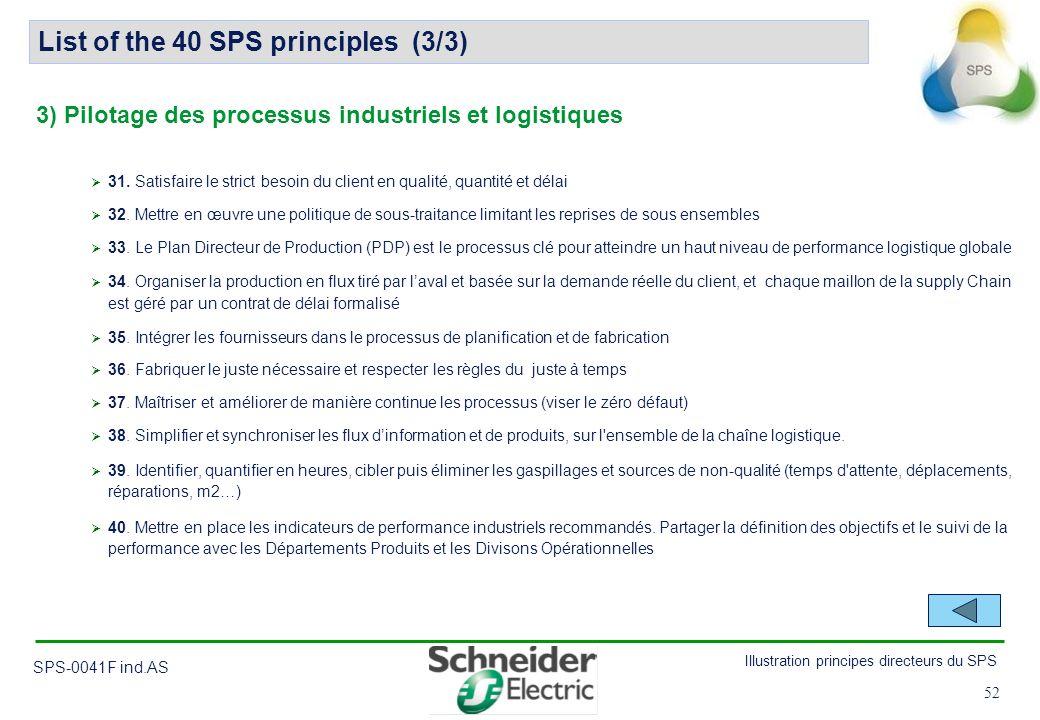 3) Pilotage des processus industriels et logistiques