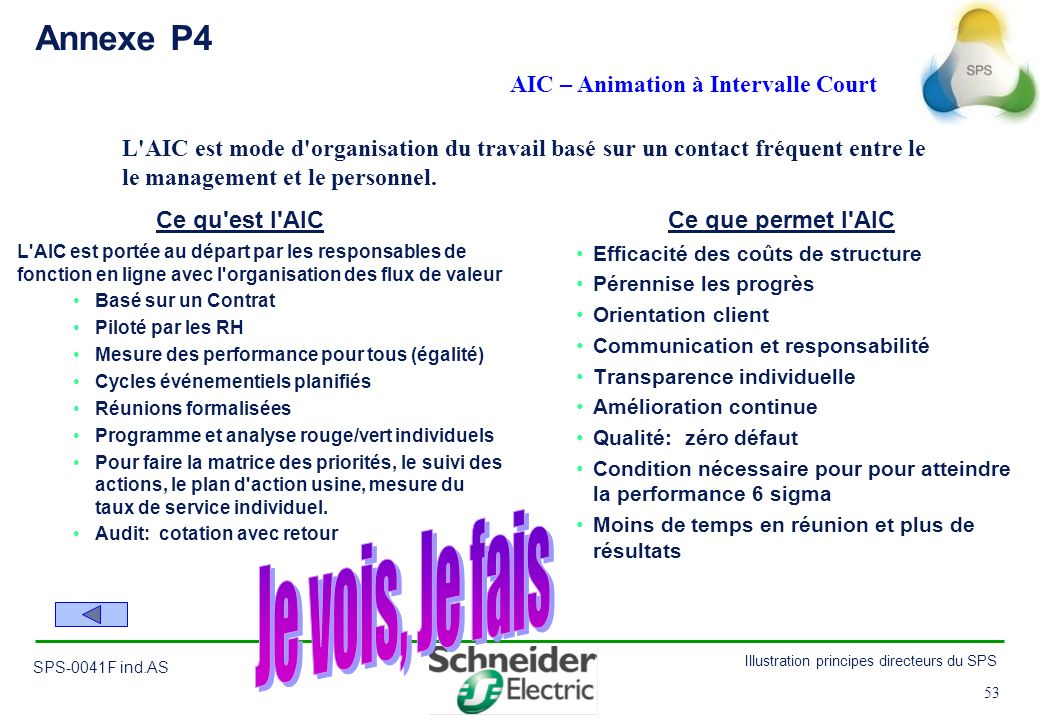 AIC – Animation à Intervalle Court