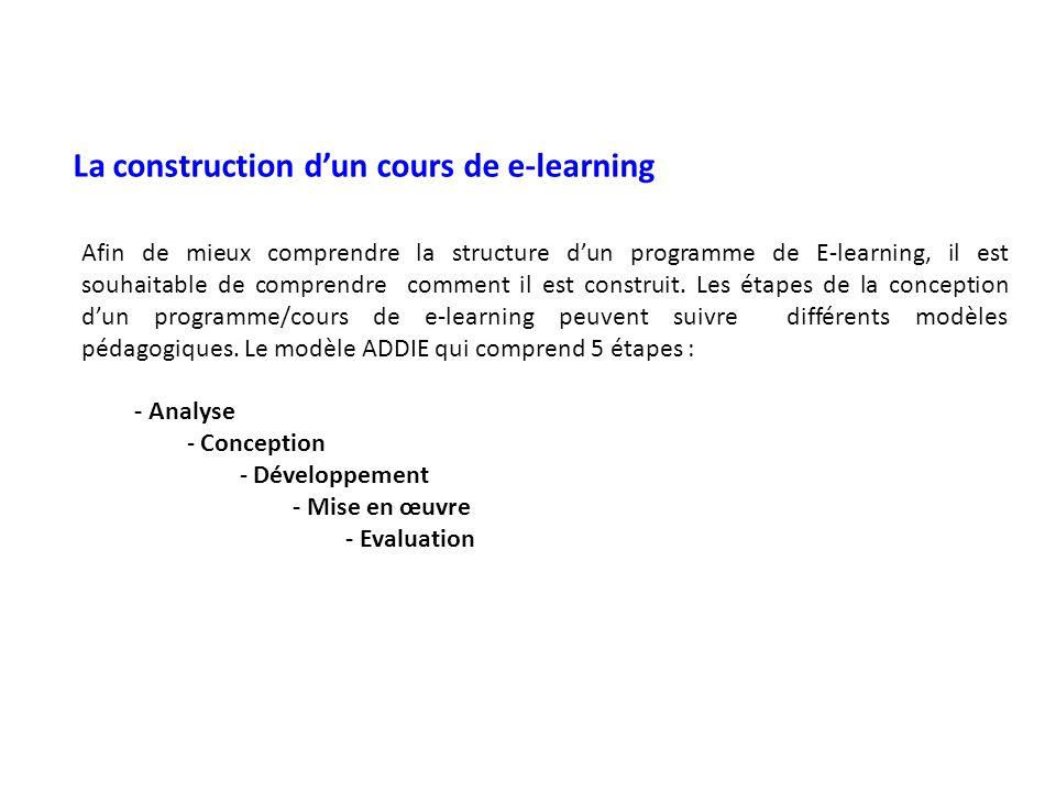 La construction d'un cours de e-learning