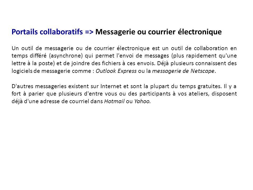 Portails collaboratifs => Messagerie ou courrier électronique