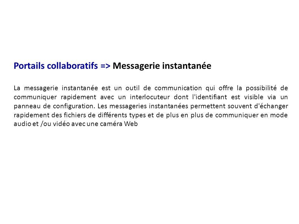 Portails collaboratifs => Messagerie instantanée