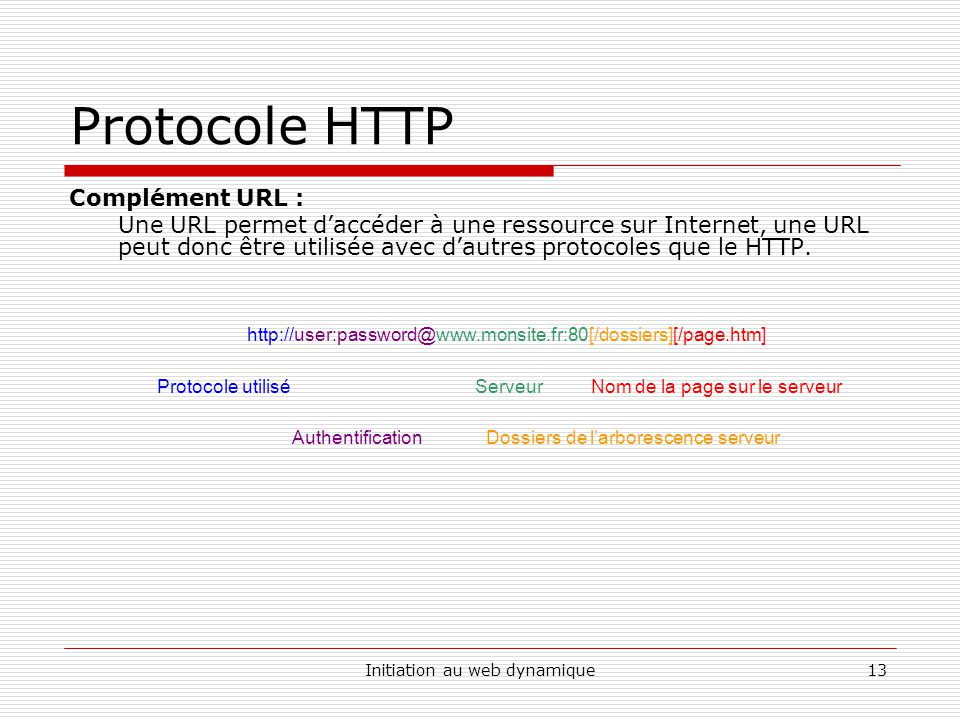 Protocole HTTP Complément URL :