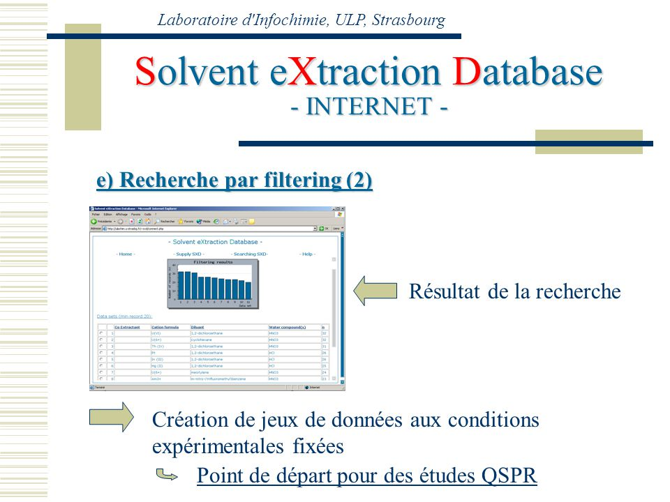 Solvent eXtraction Database - INTERNET -