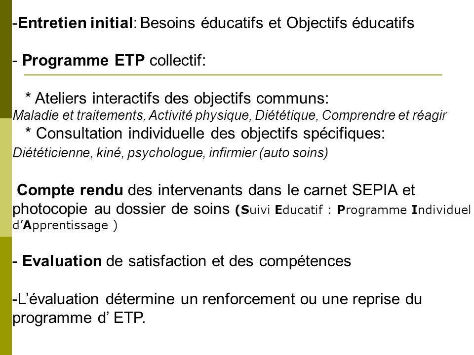 Entretien initial: Besoins éducatifs et Objectifs éducatifs