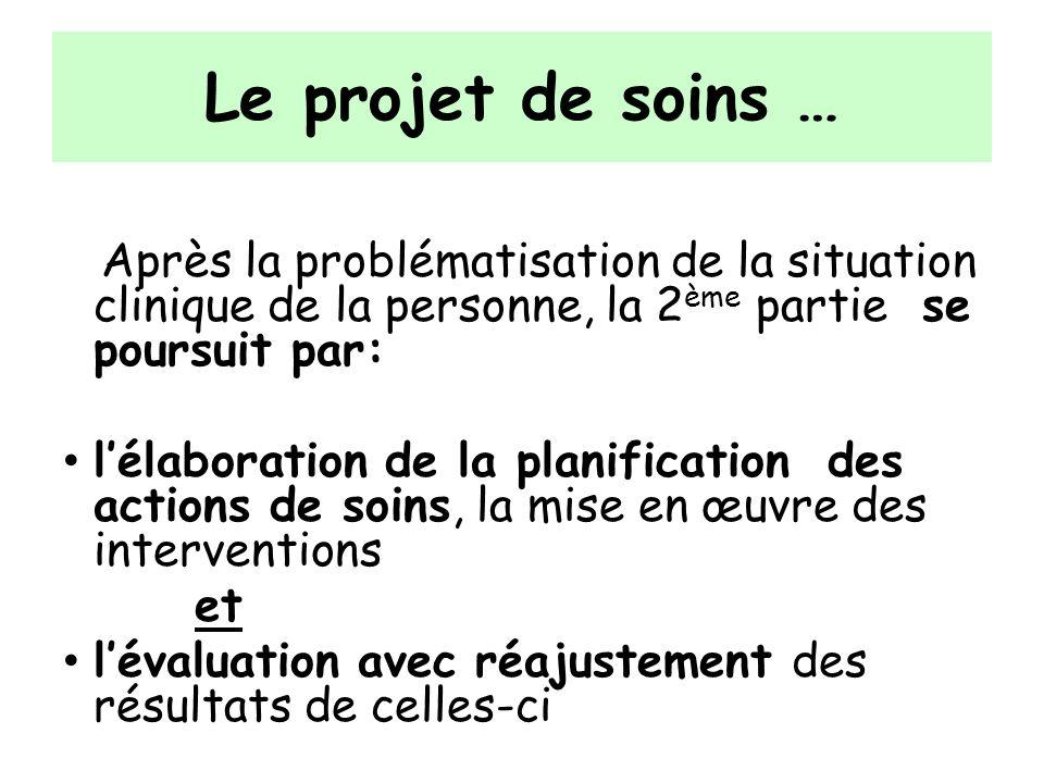Le projet de soins … Après la problématisation de la situation clinique de la personne, la 2ème partie se poursuit par:
