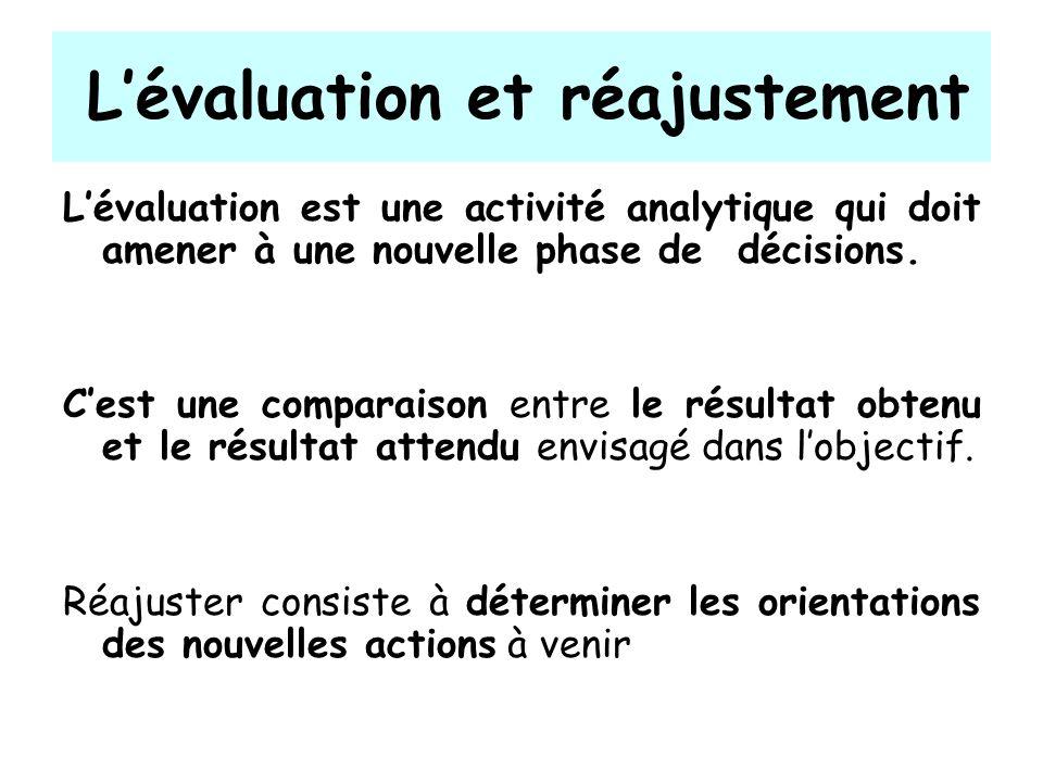 L'évaluation et réajustement