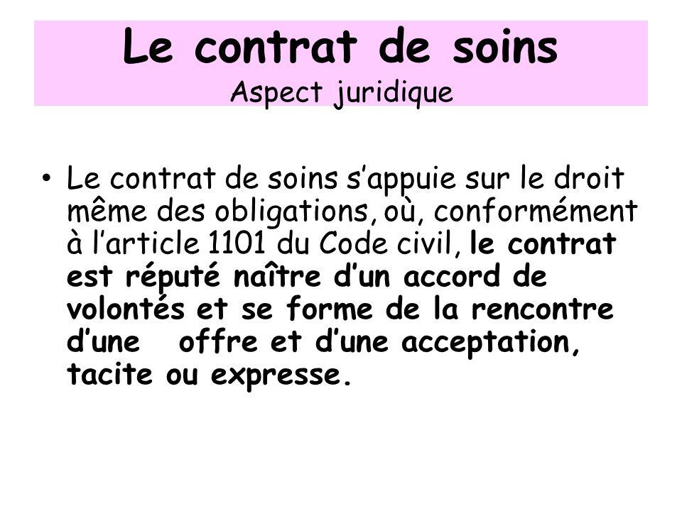 Le contrat de soins Aspect juridique