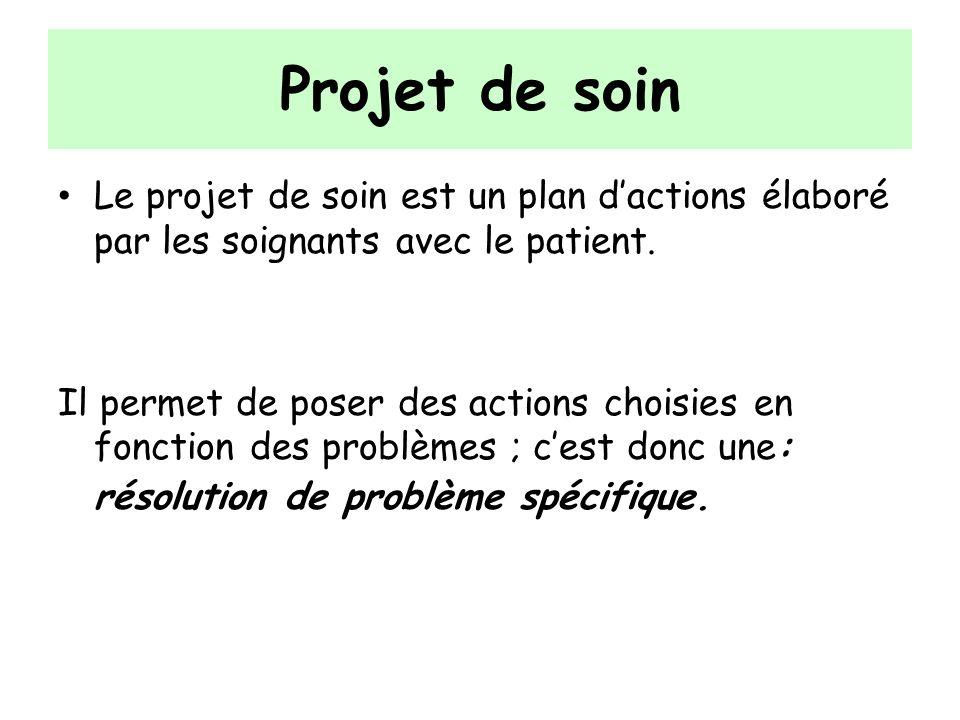 Projet de soinLe projet de soin est un plan d'actions élaboré par les soignants avec le patient.