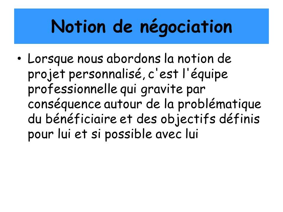 Notion de négociation
