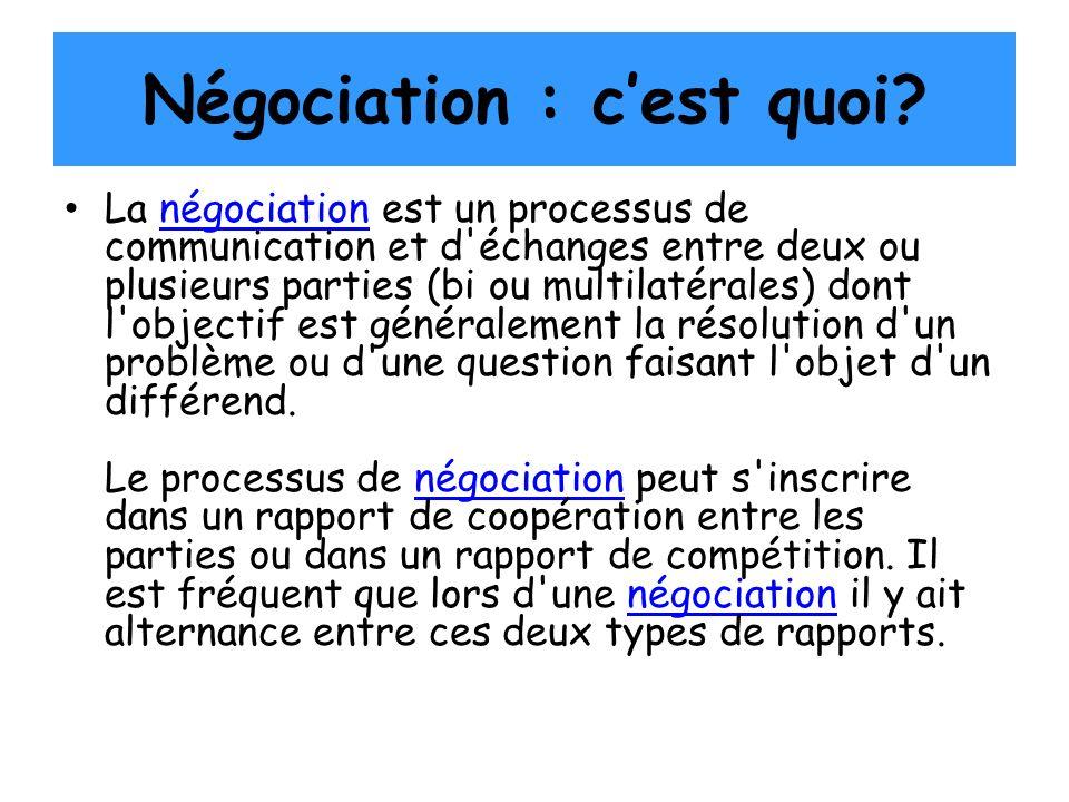 Négociation : c'est quoi