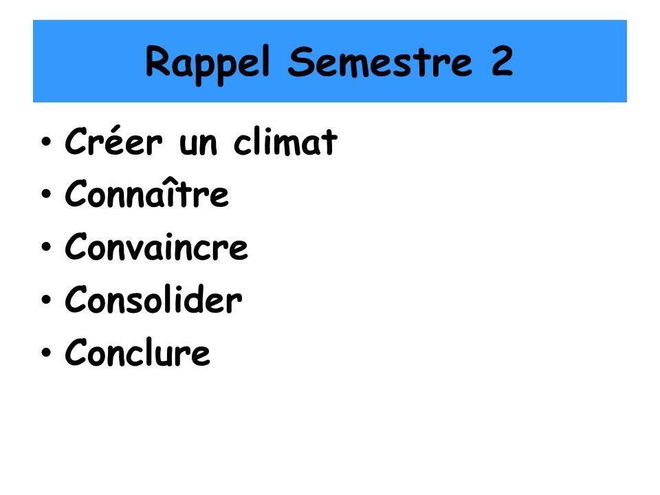 Rappel Semestre 2 Créer un climat Connaître Convaincre Consolider