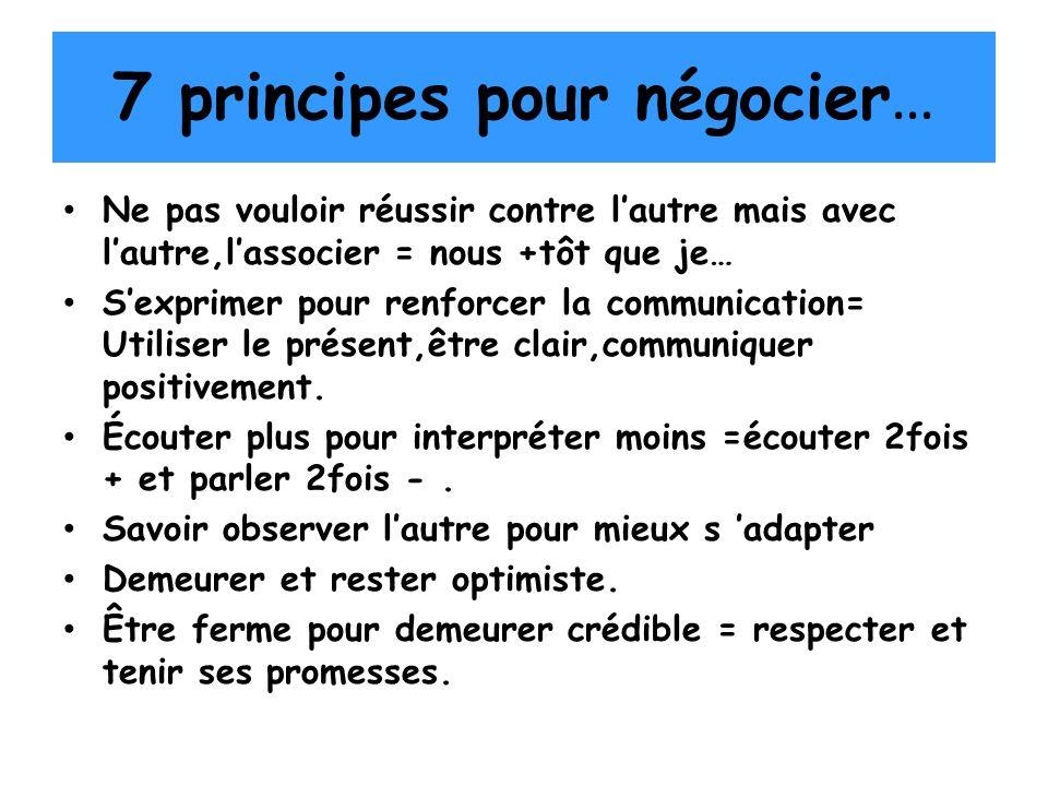7 principes pour négocier…
