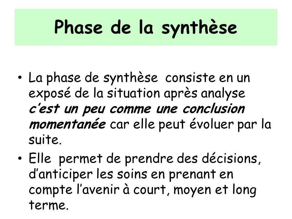 Phase de la synthèse