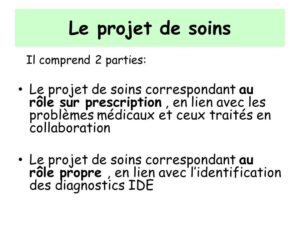 Le projet de soins Il comprend 2 parties:
