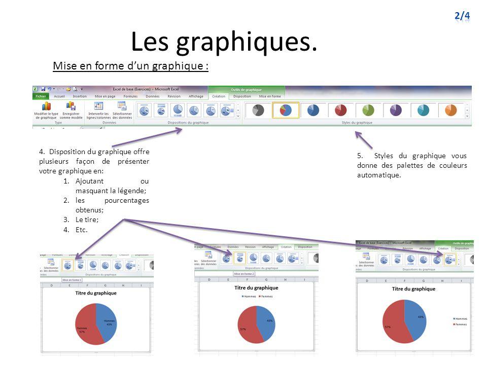 Les graphiques. Mise en forme d'un graphique : 2/4