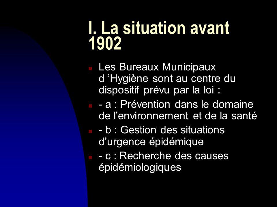 I. La situation avant 1902Les Bureaux Municipaux d 'Hygiène sont au centre du dispositif prévu par la loi :