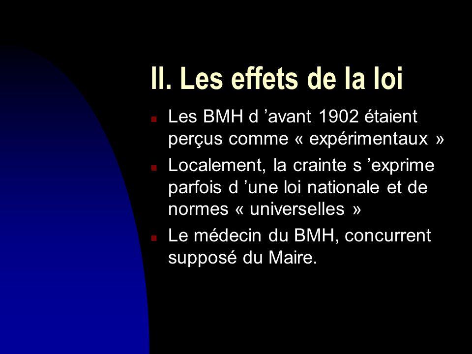 II. Les effets de la loi Les BMH d 'avant 1902 étaient perçus comme « expérimentaux »