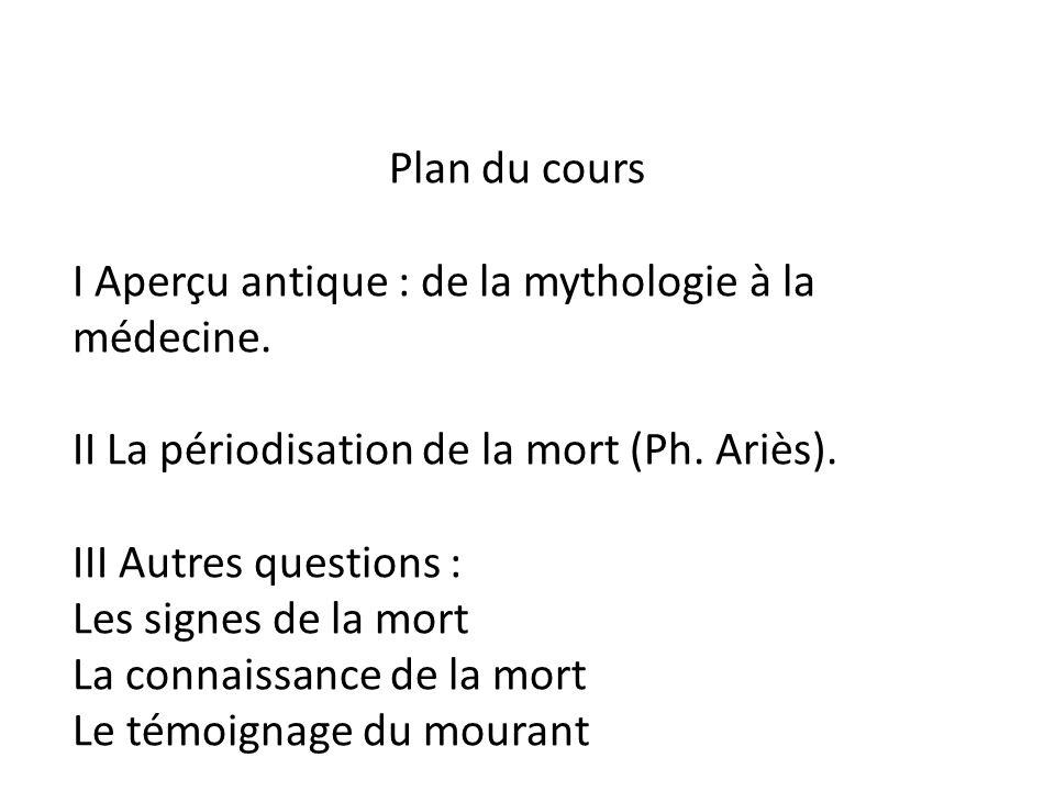 Plan du cours Plan du cours I Aperçu antique : de la mythologie à la médecine.
