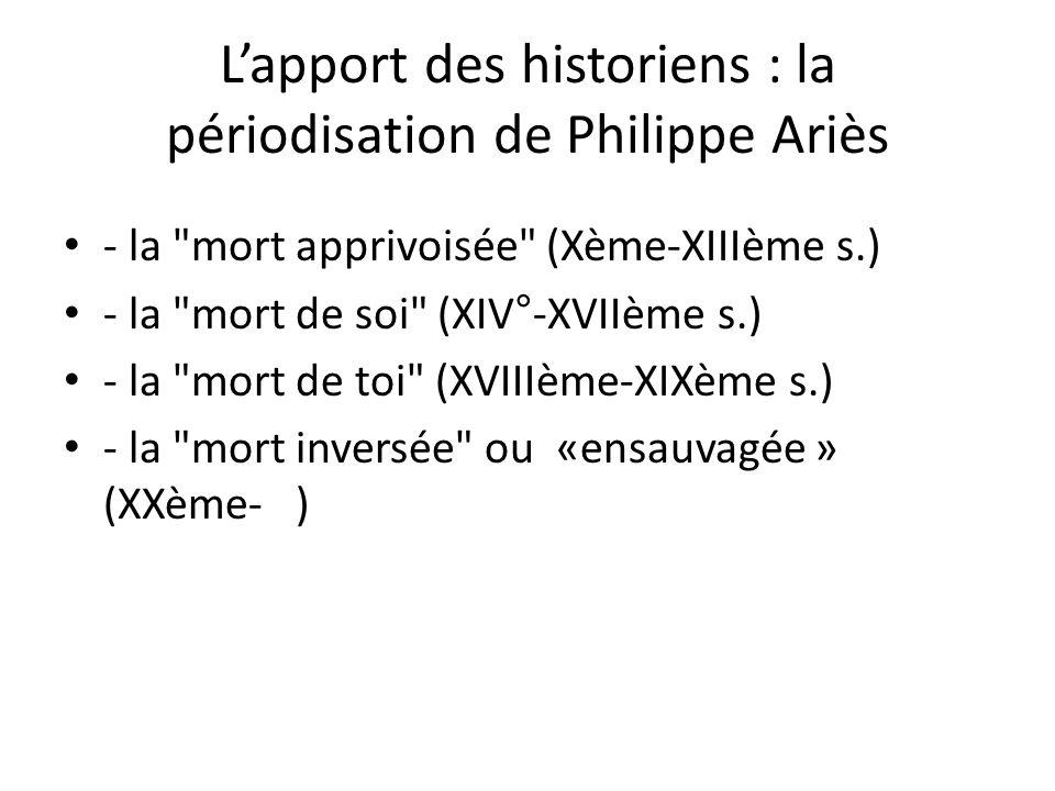 L'apport des historiens : la périodisation de Philippe Ariès