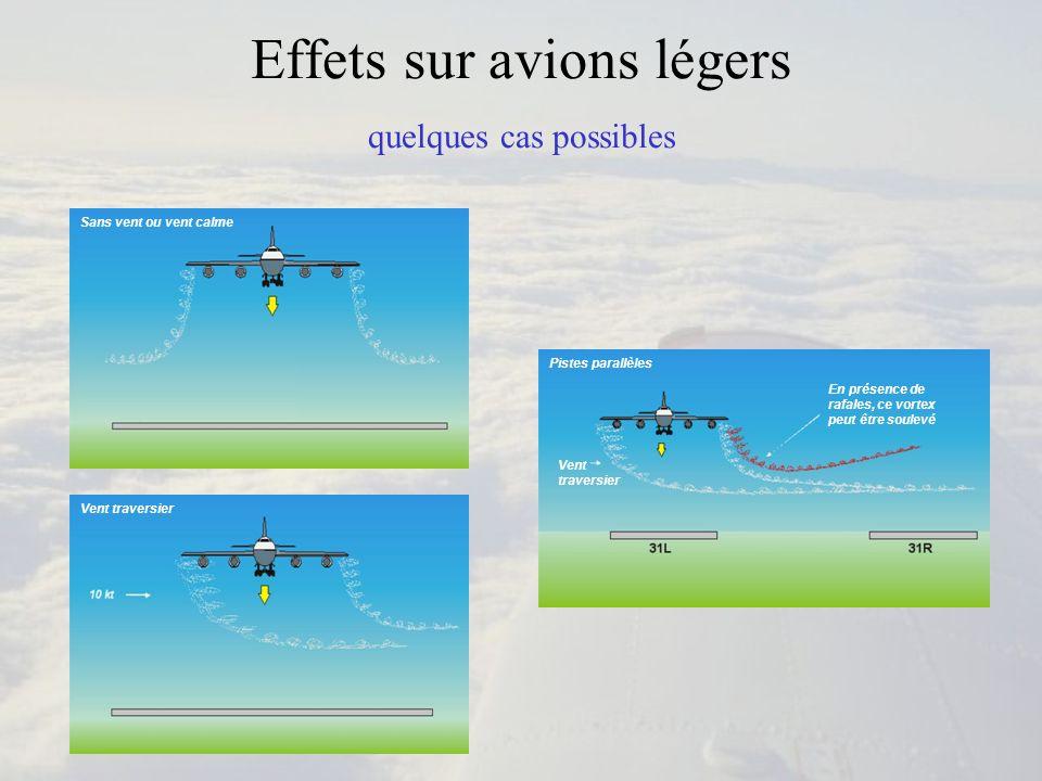 Effets sur avions légers quelques cas possibles
