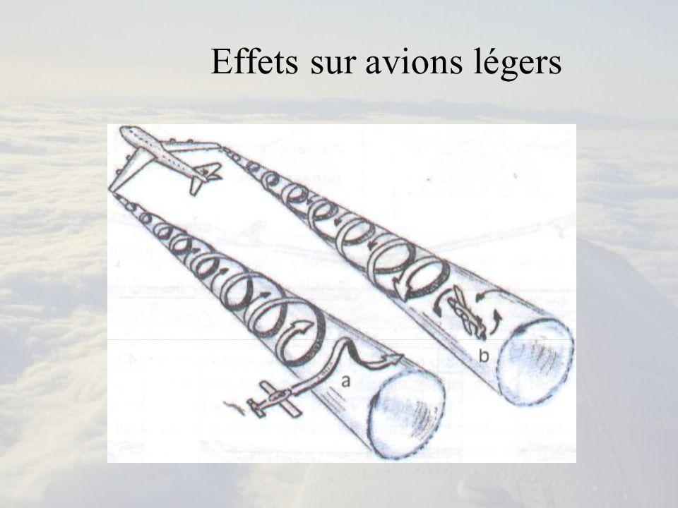 Effets sur avions légers