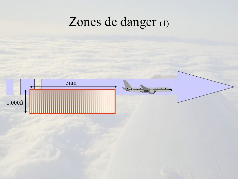 Zones de danger (1) 5nm 1.000ft