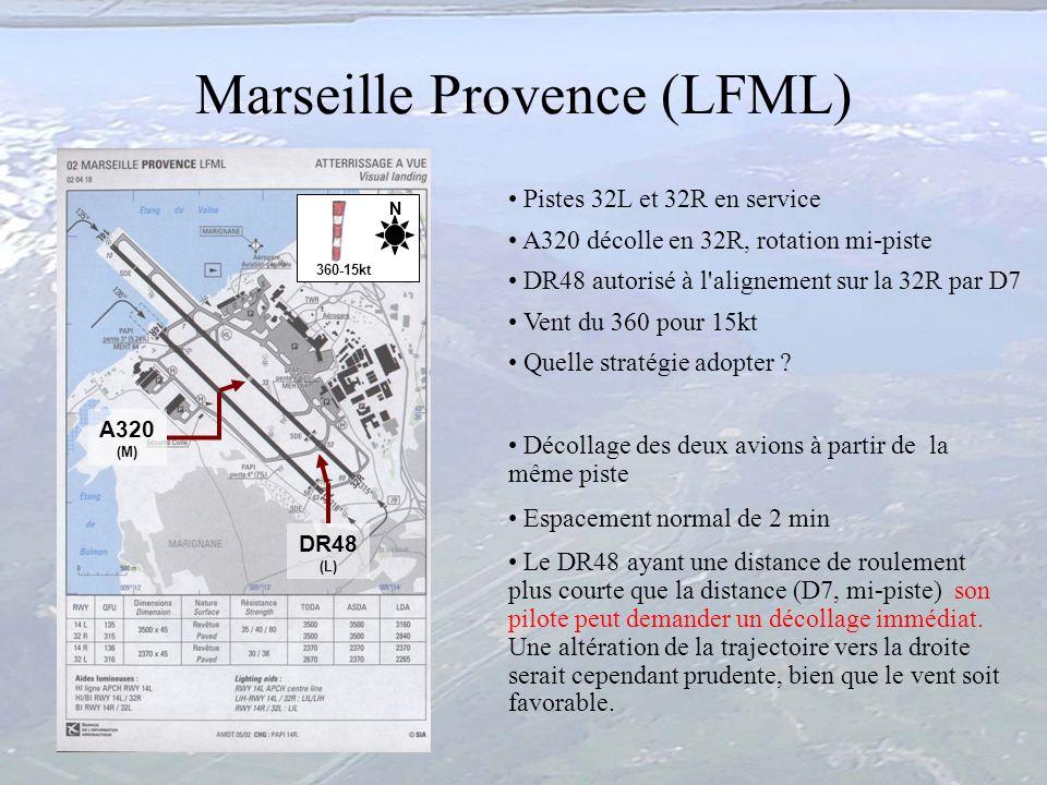 Marseille Provence (LFML)