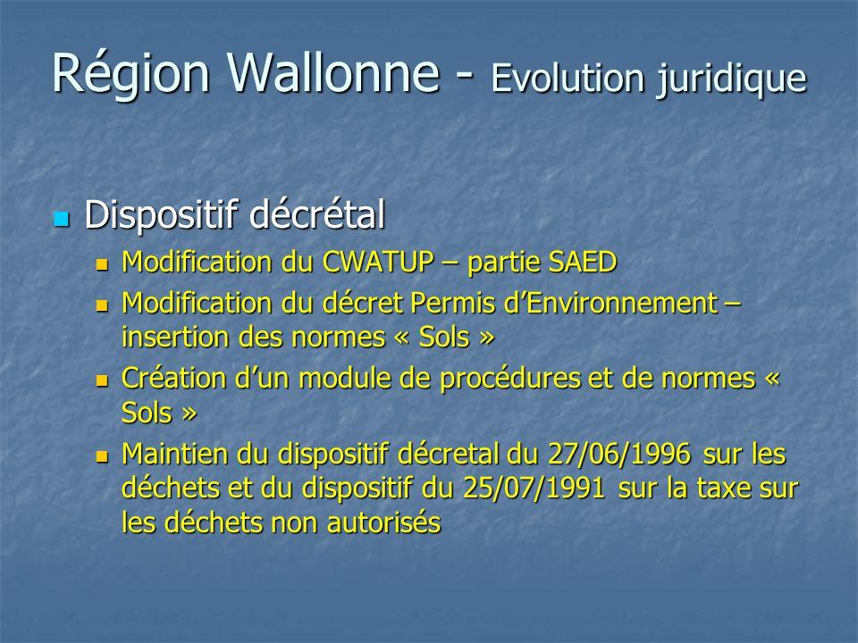 Région Wallonne - Evolution juridique