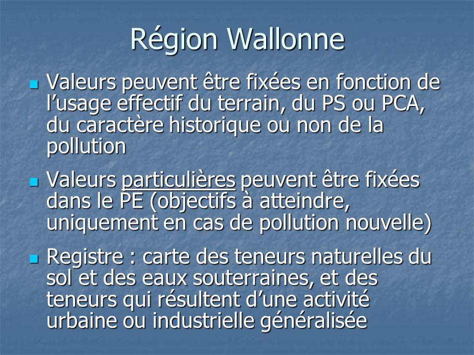 Région Wallonne Valeurs peuvent être fixées en fonction de l'usage effectif du terrain, du PS ou PCA, du caractère historique ou non de la pollution.