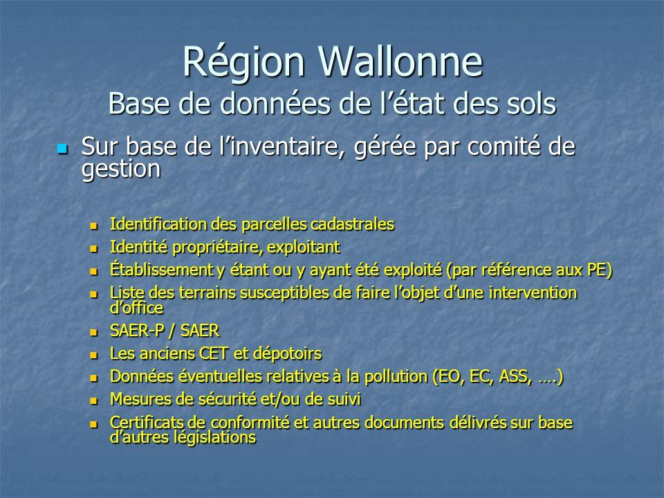 Région Wallonne Base de données de l'état des sols