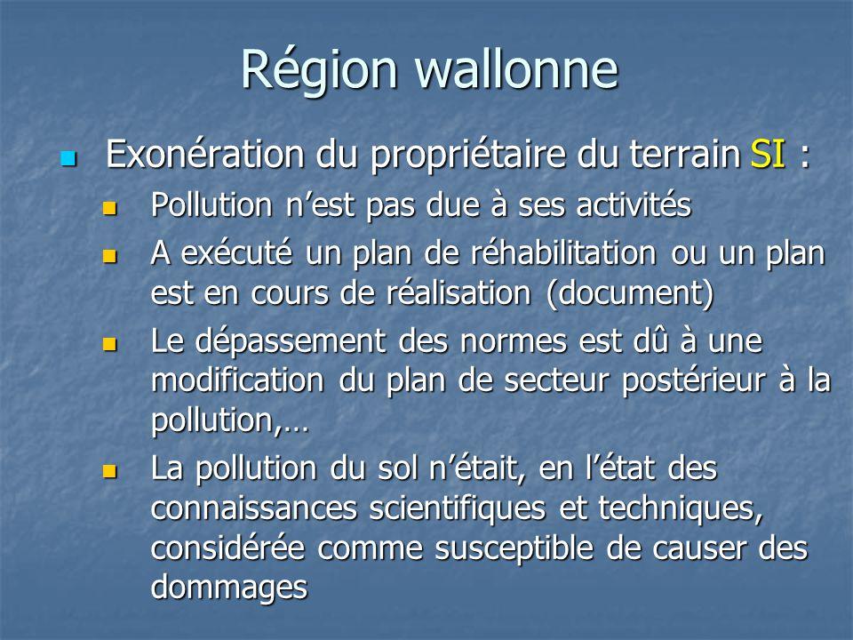 Région wallonne Exonération du propriétaire du terrain SI :