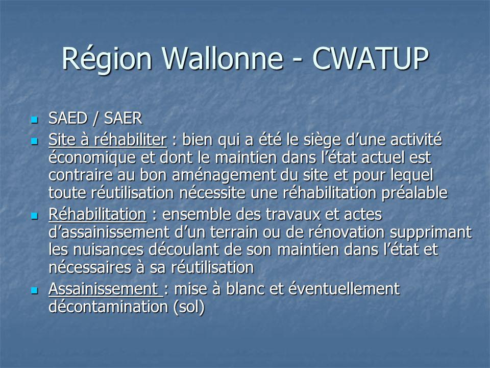 Région Wallonne - CWATUP