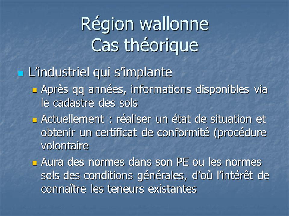 Région wallonne Cas théorique