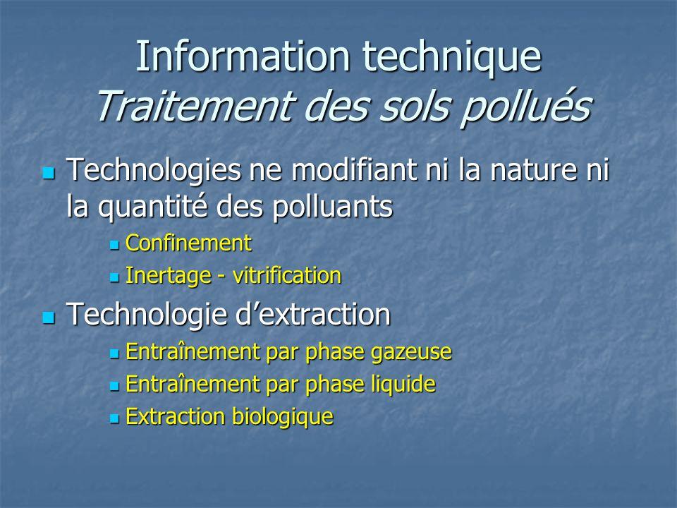 Information technique Traitement des sols pollués