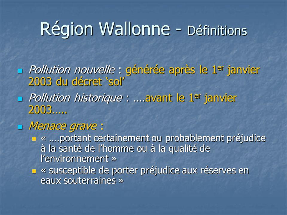 Région Wallonne - Définitions