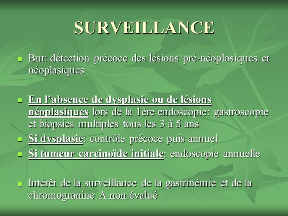 SURVEILLANCE But: détection précoce des lésions pré-néoplasiques et néoplasiques.