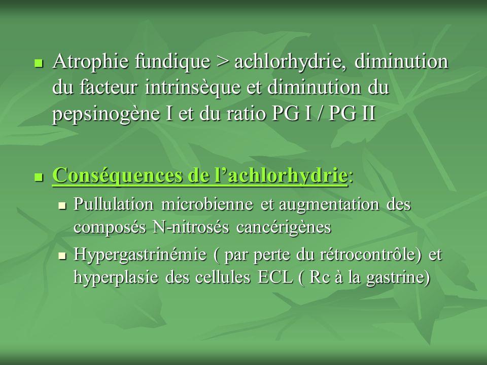 Conséquences de l'achlorhydrie: