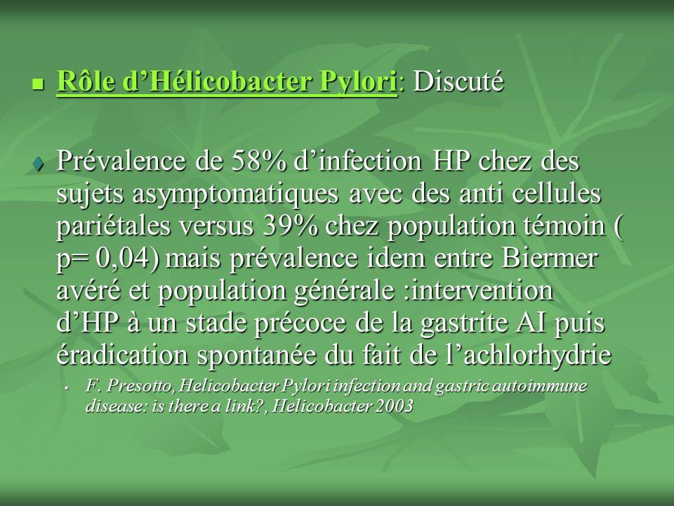 Rôle d'Hélicobacter Pylori: Discuté